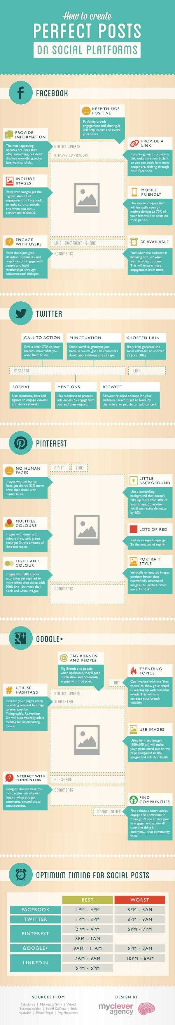 Infographie Comment créer des post parfaits sur facebook, twitter, pinterest, google+