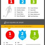Mots clés les plus recherchés en France – Palmarès Bing 2013