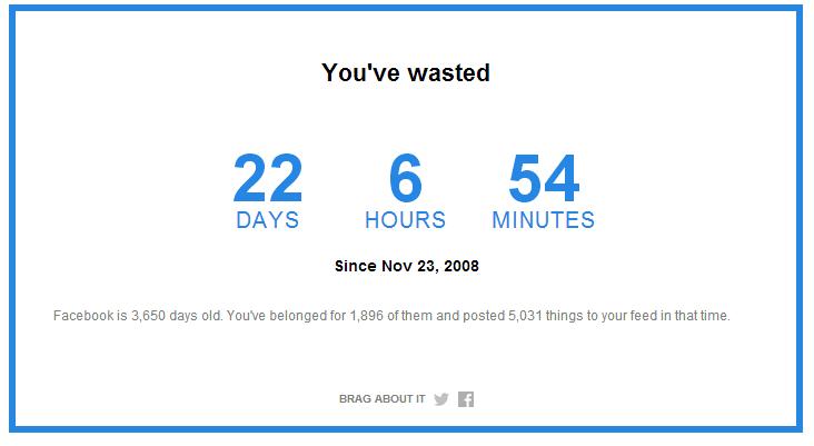 Combien de temps avez-vous gaspillé sur Facebook ?