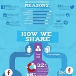 6 types de partageurs sur les réseaux sociaux. #infographie