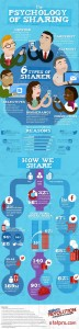 6-types-de-partageurs-sur-les-reseaux-sociaux-infographie