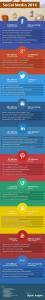 Chiffres clés des réseaux sociaux - juin 2014