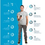 Chiffres sur les influenceurs #instagram – #infographie