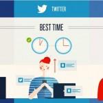 A quelle heure publier sur les réseaux sociaux ?