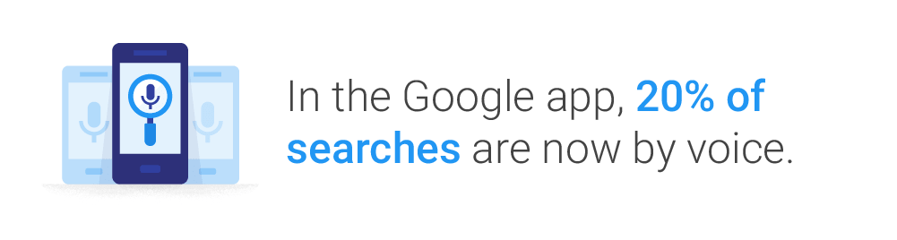 20% des recherches sur l'application Google sont vocales
