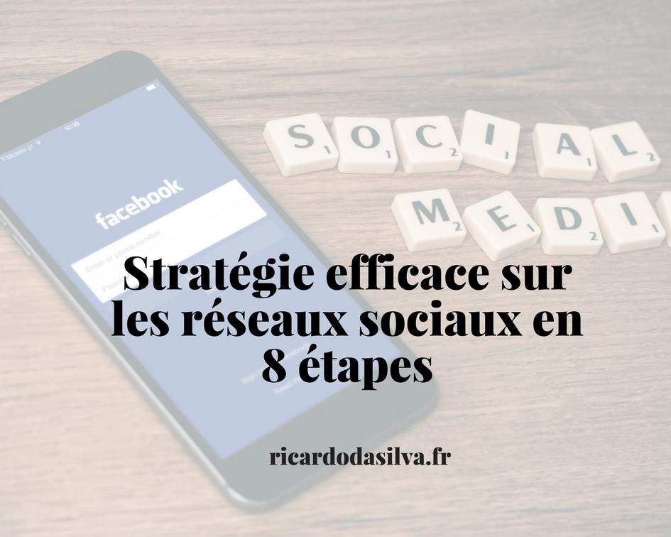 Image pour article sur la stratégie efficace sur les réseaux sociaux