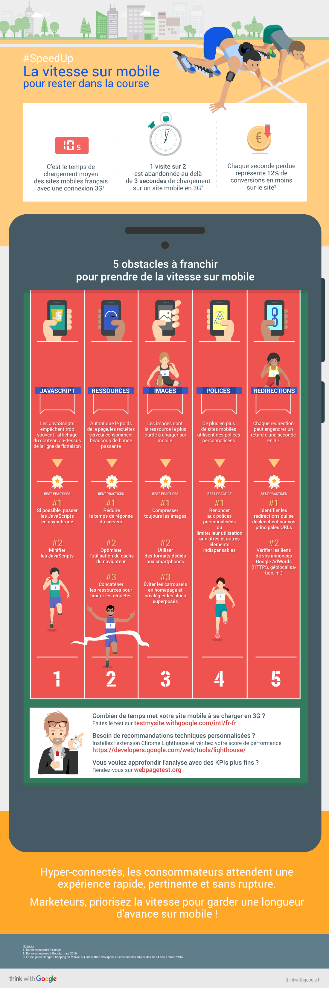 Infographie sur temps de chargement