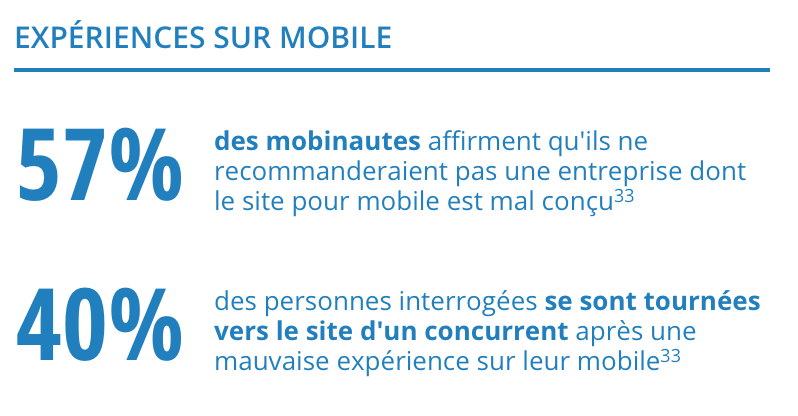 Statistiques - The mobile playbook